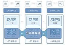 SmartX超融合架构方案
